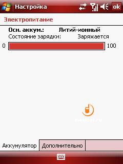 AnyData ASP 505