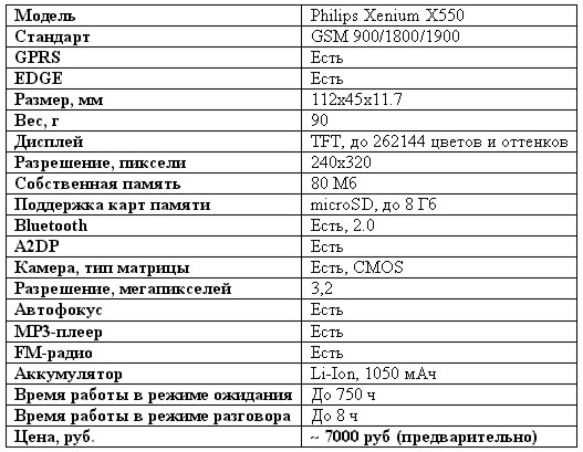Philips Х550