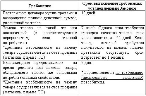 Претензия на ремонт телефона образец jvc kd r442ey