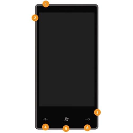 Коды для снятия блокировки у телефонов samsung 1.0a - этот сборник содержит