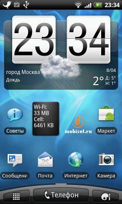 HTC Desire S