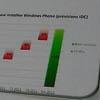 К концу 2011 года Microsoft продаст 30 миллионов Windows Phone 7-смартфонов