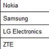 Пятерка крупнейших производителей телефонов в 2010 году