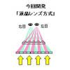 Hitachi представила новые 3D-дисплеи с диагональю 4,5 дюйма