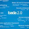 bada 2.0 для смартфонов Samsung Wave появится в 2012 году