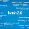 bada 2.0 для смартфонов Samsung Wave выйдет в марте/апреле