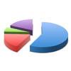 В 2012 году Windows Phone получит 6,2% рынка смартфонов
