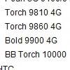 RIM готовит флагманский смартфон BlackBerry Torch 10000