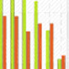 Темпы роста числа приложений в Marketplace сократились в три раза