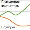 Российские пользователи Яндекс.Маркета все больше интересуются планшетами