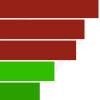 Sony Xperia T и Xperia V обошли конкурентов в тестах Benchmark Pi, NenaMark 2 и Quadrant
