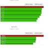 Xiaomi Mi-Two засветился в тестах Linpack, Quadrant, NenaMark 2, AnTuTu и Vellamo