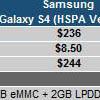 Себестоимость Samsung Galaxy S4 оценили в $236