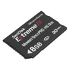 Memory Stick PRO-HG - самая быстрая память от SanDisk